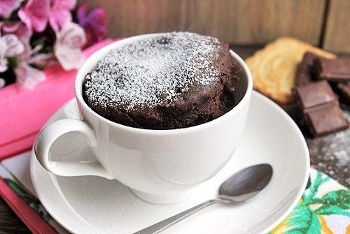 Рецепт кексу в гуртку